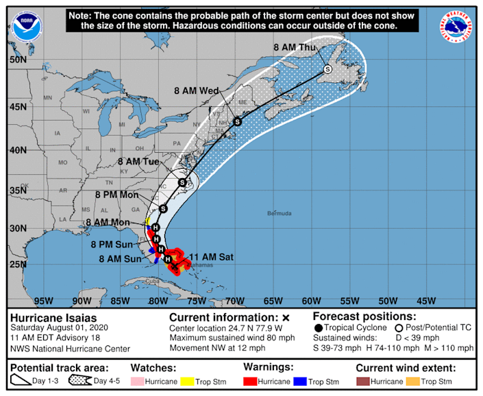 Hurricane Isaias made landfall on Andros Island ahead of the National Hurricane Center's 11 a.m. update.