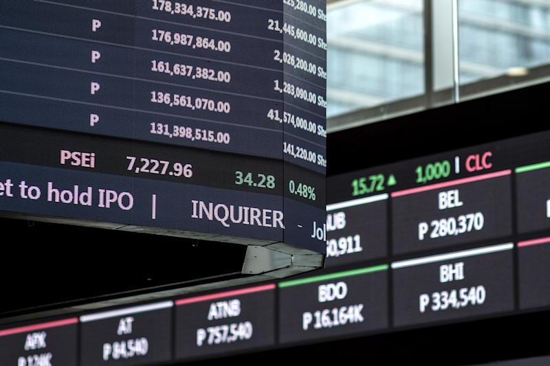 FILE PHOTO: An electronic board displays stock figures at the trading floor of the Philippine Stock Exchange in Bonifacio Global City (BGC), Metro Manila, the Philippines. (Photo: Getty Images)