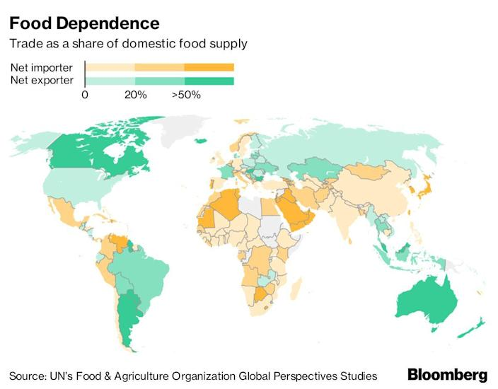 Countries Starting to Hoard Food, Threatening Global Trade