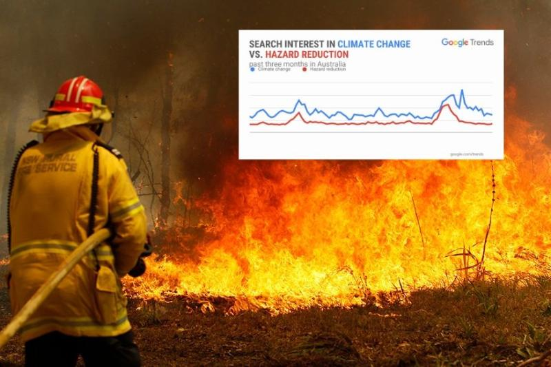 Google Trends Show Searches for 'Climate Change' Went Up Post Australian Bushfires