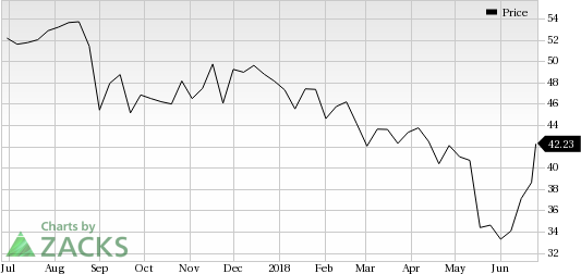 Campbell Soup (CPB) was a big mover last session, as the company saw its shares rise more than 9% on the day amid huge volumes.