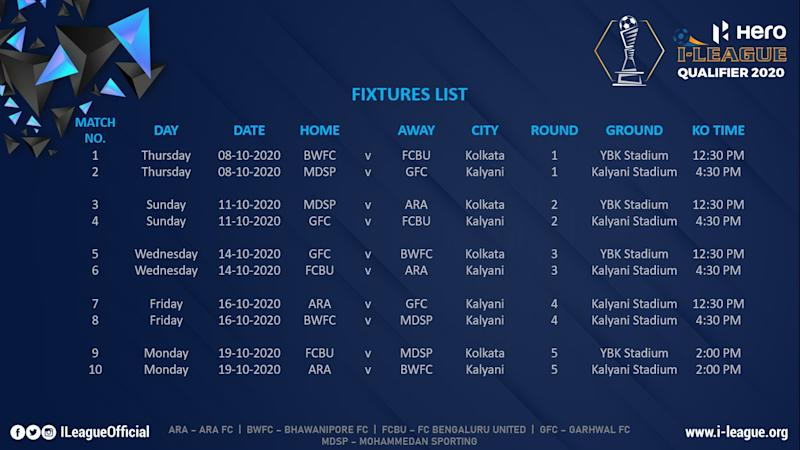 I-League fixtures list qualifiers