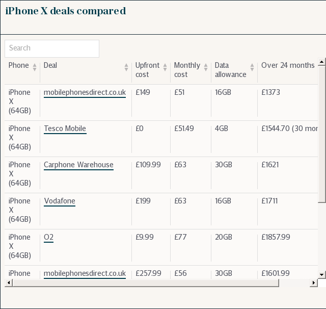 iPhone X deals