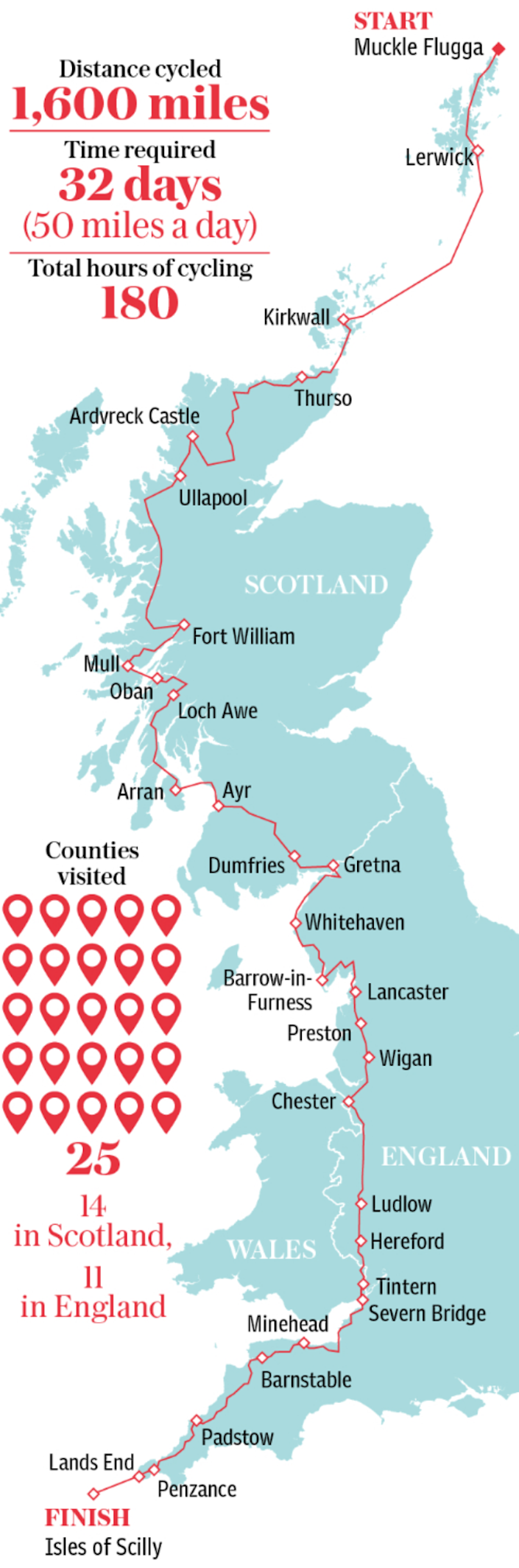 Travel Cycle Route