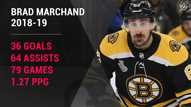 Brad-Marchand-Boston-Bruins