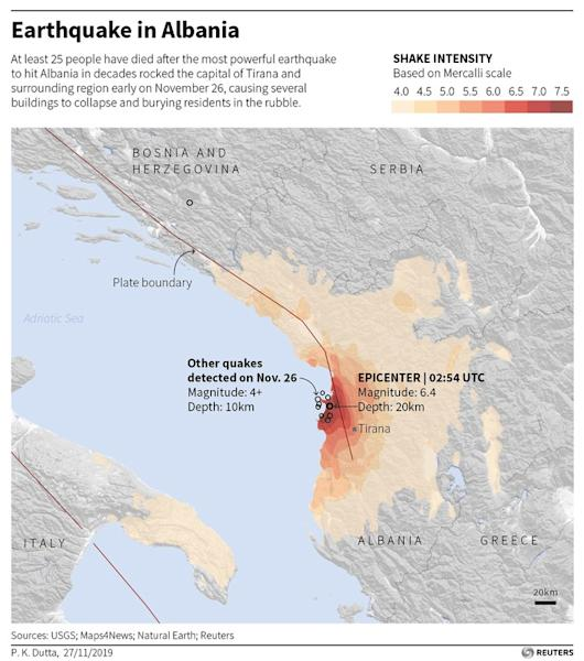 Graphic showing location and intensity of the quakes, November 27, 2019. REUTERS