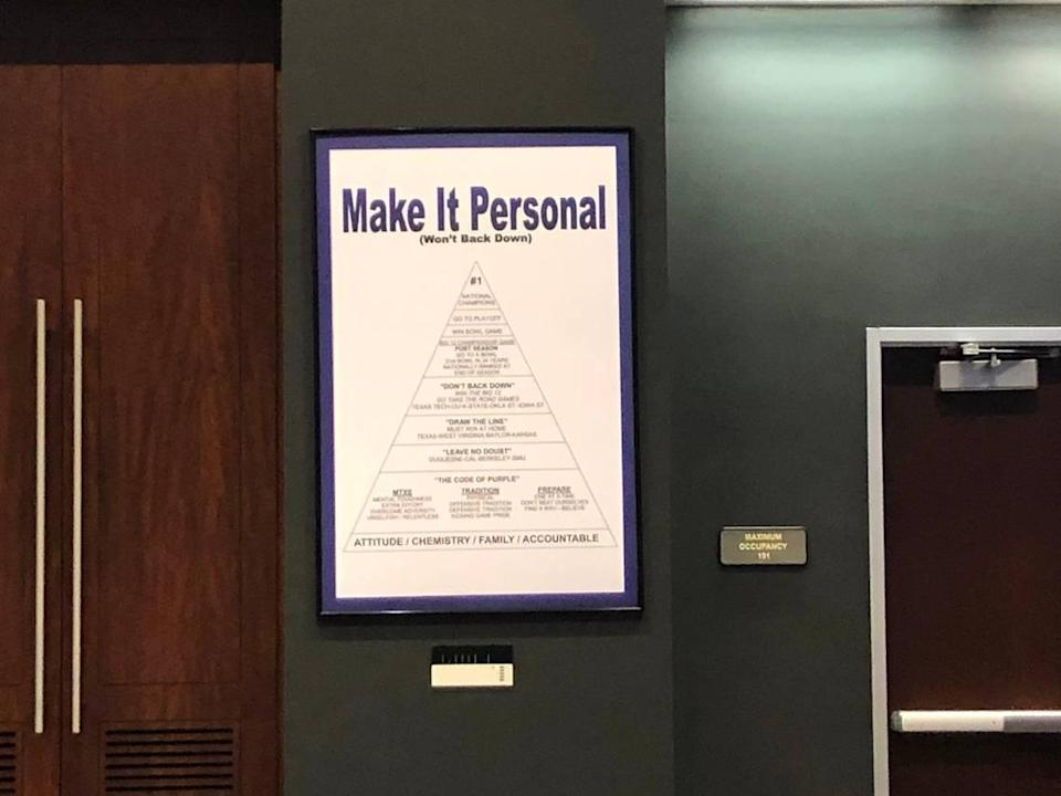 """TCU football's slogan for the upcoming season is """"make it personal."""""""