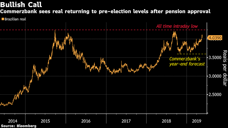 One of the Best Forecasters for Brazil's Real Is Bullish as Ever