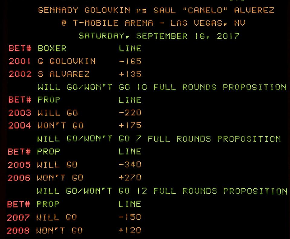 The sports book at MGM Grand Hotel & Casino displays the betting line and proposition bets for a fight between WBC, WBA and IBF middleweight champion Gennady Golovkin and Canelo Alvarez. (Photo by Ethan Miller/Getty Images)