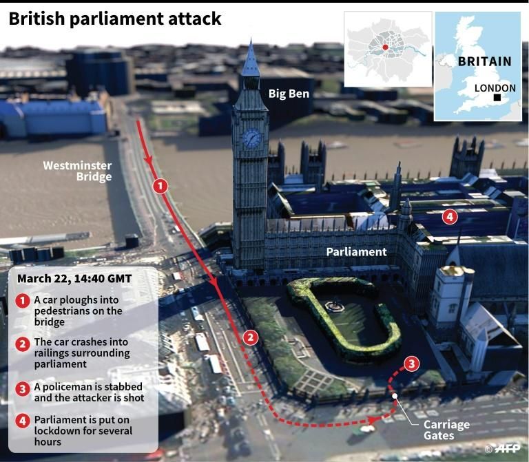Graphic illustrating events at the British parliament in London on Wednesday