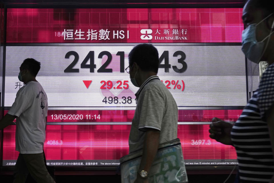 People wearing face mask walk past a bank electronic board showing the Hong Kong share index in Hong Kong Wednesday, May 13, 2020. Shares fell in Asia on Wednesday after Wall Street logged its biggest loss since the start of the month on worries about the downside of reopening the economy too soon. (AP Photo/Vincent Yu)