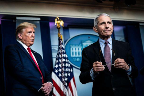 PHOTO: President Donald J. Trump listens as Dr. Anthony Fauci, director of the National Institute of Allergy and Infectious Diseases, speaks with members of the coronavirus task force, April 22, 2020 in Washington, DC. (Jabin Botsford/The Washington Post via Getty Images)