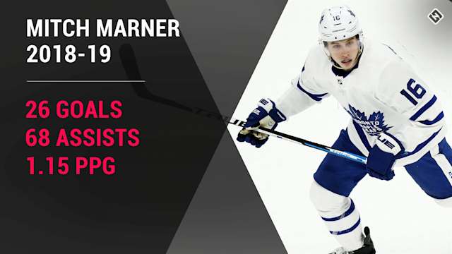 mitch-marner-maple-leafs