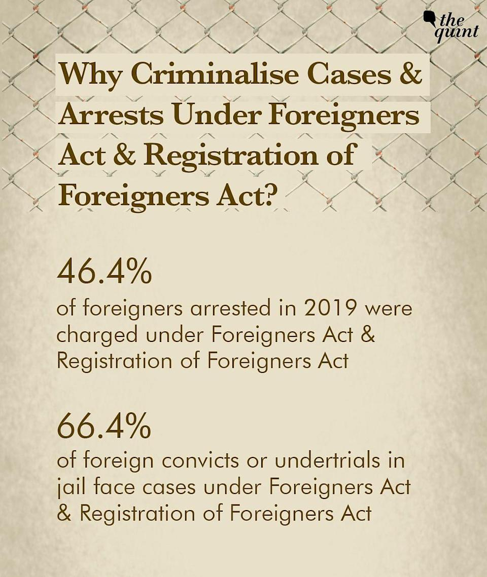Majority of cases against foreigners, arrested and incarcerated, are for immigration related infractions.