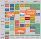 <p>Creating a digital timetable is useful for many reasons: you're less likely to lose the timetable, you can manage space better and it's more likely to stay neat and tidy. </p>