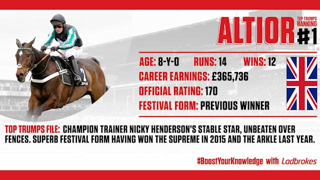 Altior has won all 12 outings over jumps and is a two-time Festival winner