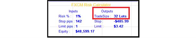 3_Steps_to_Determine_Your_Trade_Size_body_Picture_10.png, 3 Step Guide to Determine Your Trade Size