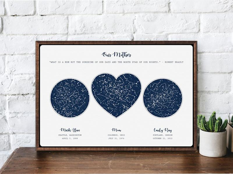 Personalized Star Map