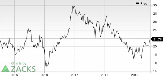 Hilltop Holdings Inc. Price