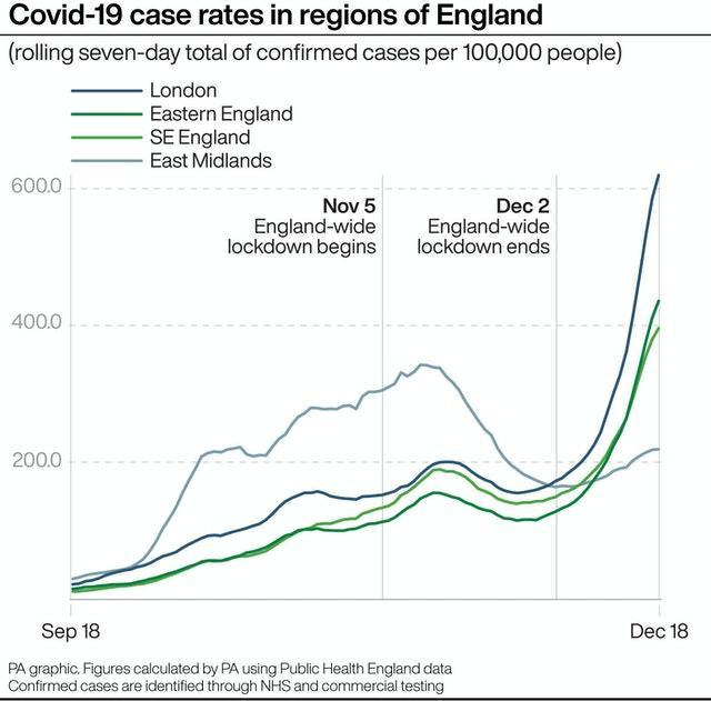 PA infographic showing Covid-19 case rates in regions of England
