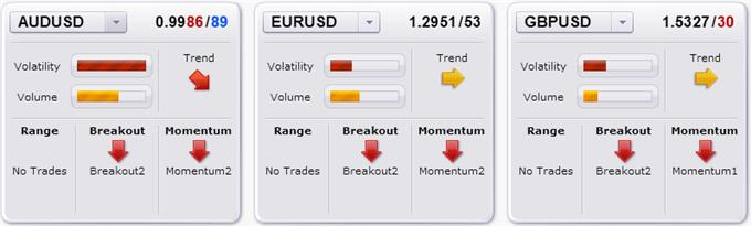 forex_trade_update_us_dollar_breakout_the_real_deal_body_Picture_1.png, Trade Update: US Dollar Surge the Real Deal, We Like Buying Strength