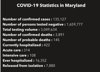Courtesy of Maryland Department of Health.