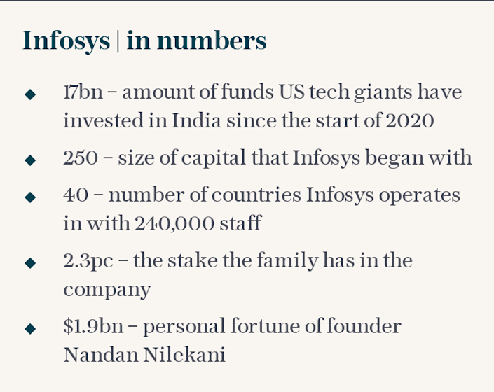 Infosys | in numbers