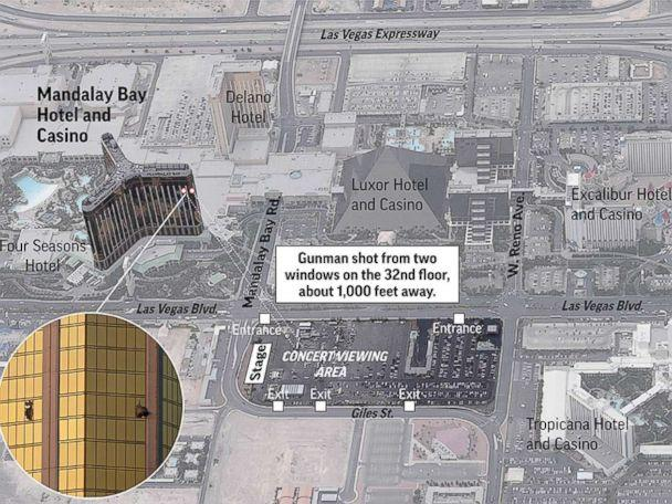 PHOTO: Map shows an aerial view of the Mandalay Bay Hotel and Casino, the surrounding areas and the vantage point the shooter had from the hotel. (AP)