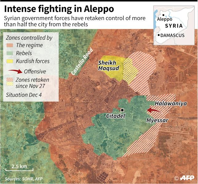 The battle for Aleppo (AFP Photo/Valentina BRESCHI, Simon MALFATTO, Frédéric BOURGEAIS, Sophie RAMIS)