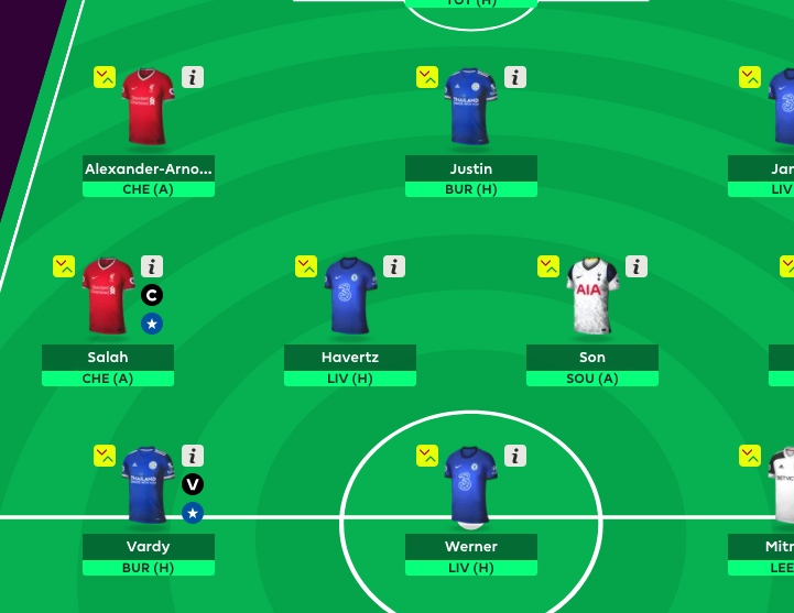 Fantasy Premier League is back (FPL)