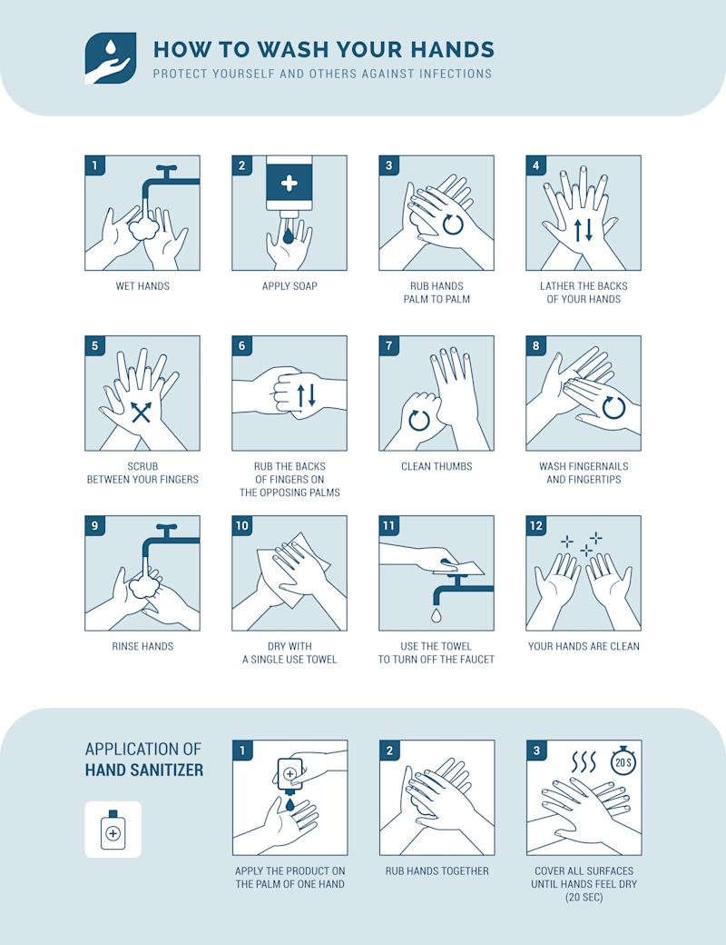 Personal hygiene, disease prevention and healthcare educational infographic: how to wash your hands properly step by step and how to use hand sanitizer