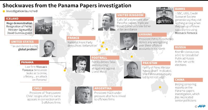The main effects of and reactions to the Panama Papers investigation so far (AFP Photo/Alain Bommenel, Sabrina Blanchard)