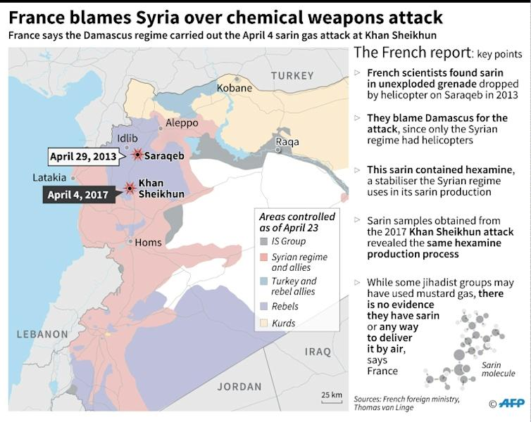 Key points of the French report blaming Syria for the April 4 chemical weapons attack in Khan Sheikhun and update map showing zones of control of the different factions fighting there