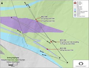 Figure 3: Mosquito Creek select drilling highlights