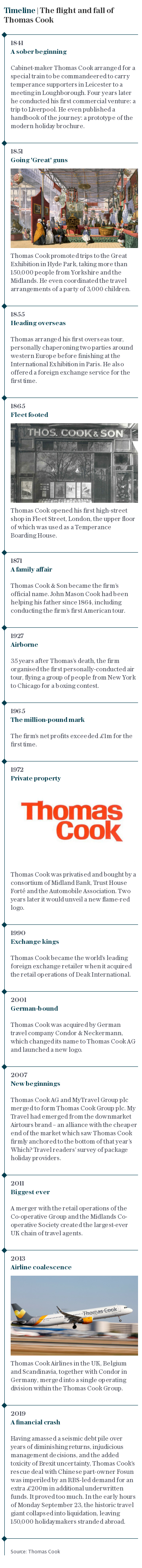 Thomas Cook timeline