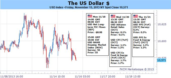 US_Dollar_Traders_Weigh_Taper_ECB_and_BoJ_Stimulus_Plans_body_Picture_1.png, US Dollar Traders Weigh Taper, ECB and BoJ Stimulus Plans