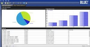 SGK Introduces Business Intelligence Reporting and Analytics Module to Support Marketers and Enhance Brand Performance
