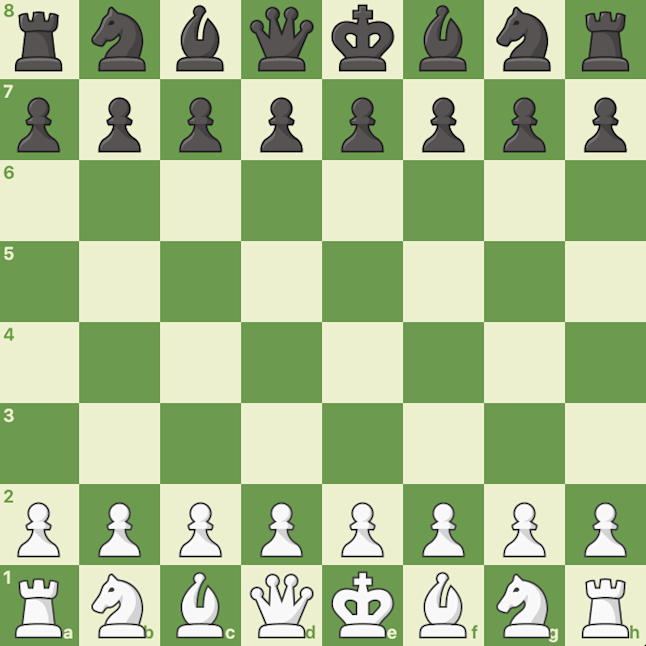 A digital game of Chess from Chess.com