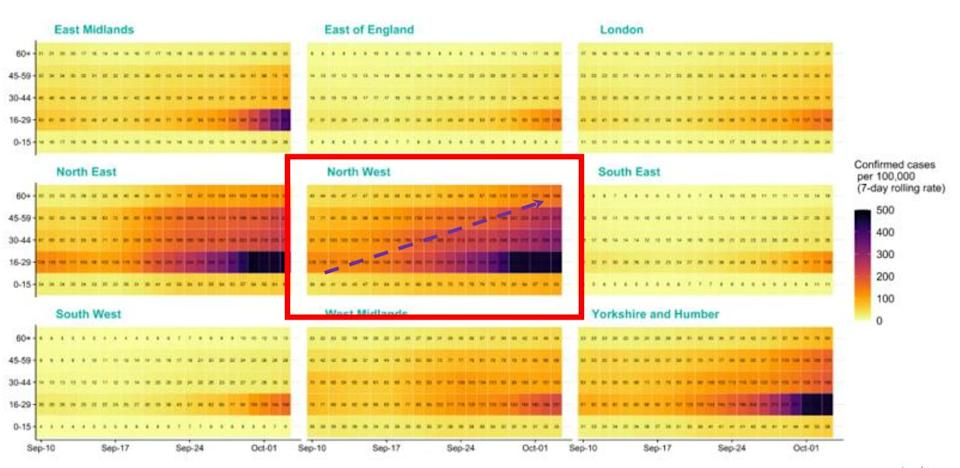 Jonathan Van-Tampresented a graph showing the infection spreading from younger people to older people. (Photo: DHSC)