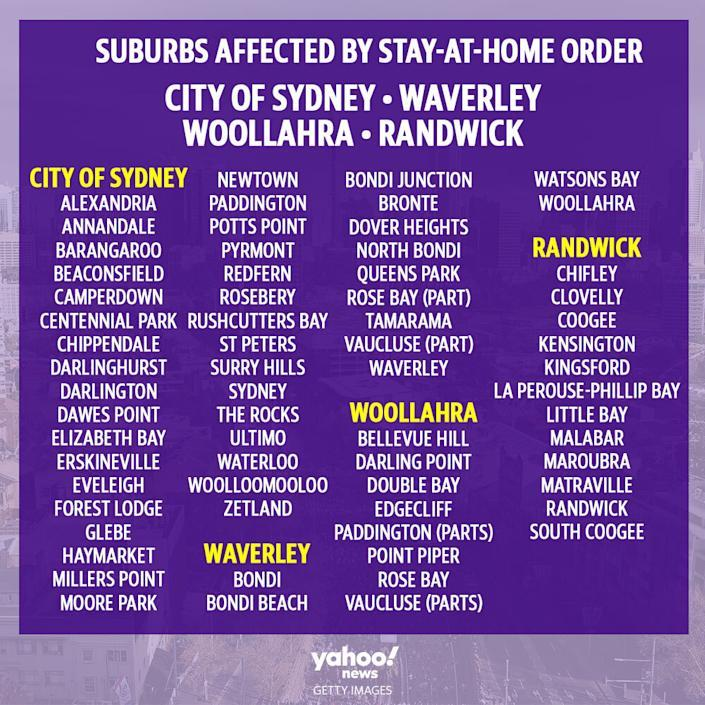 The stay at home order impacts a long list of inner city suburbs.