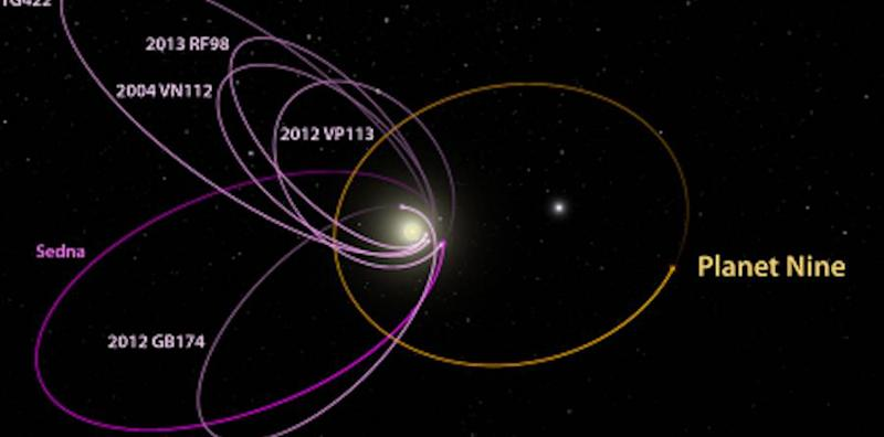 There's Even More Evidence Planet Nine Is Hiding in Our Solar System