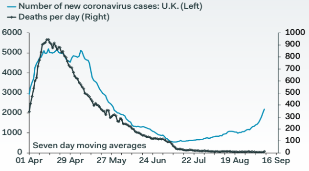 Confirmed coronavirus cases in Britain. Chart: Pantheon Macroeconomics