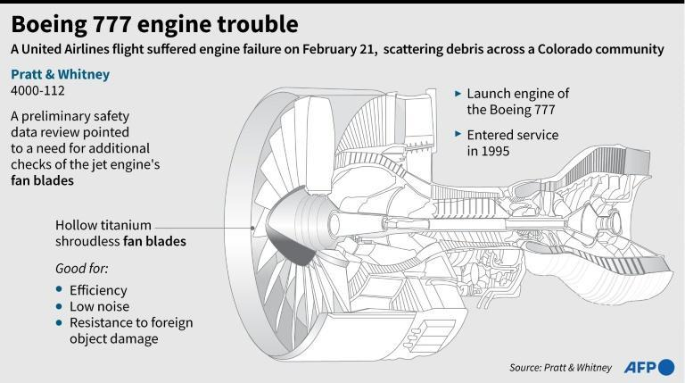 Boeing 777 engine trouble