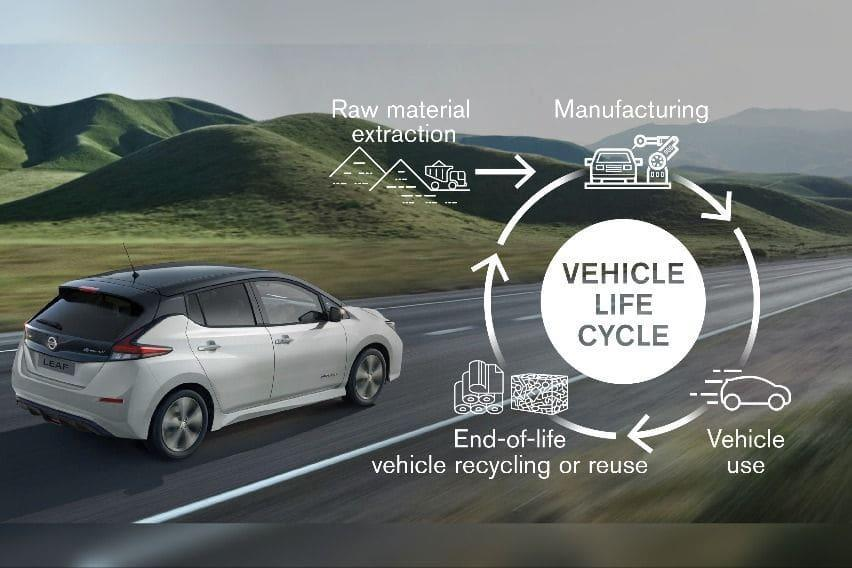 Nissan vehicle life-cycle infographic