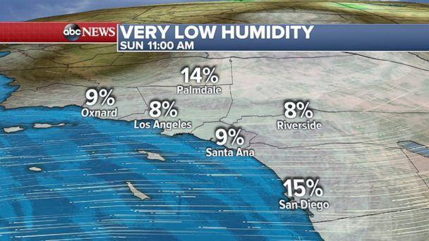 PHOTO: Humidity will be very low on the West Coast. ( )