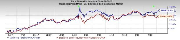 Silicon Valley Stocks to Buy as Tech Juggernauts Roll On:Maxim Integrated Products Inc. (MXIM)