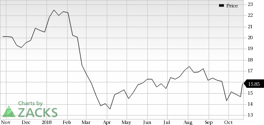 Summit Midstream Partners (SMLP) saw a big move last session, as its shares jumped more than 8% on the day, amid huge volumes.