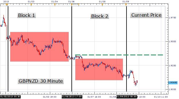 Learn_Forex_Scalping_Forex_Momentum_body_Picture_1.png, Learn Forex: Scalping Forex Momentum