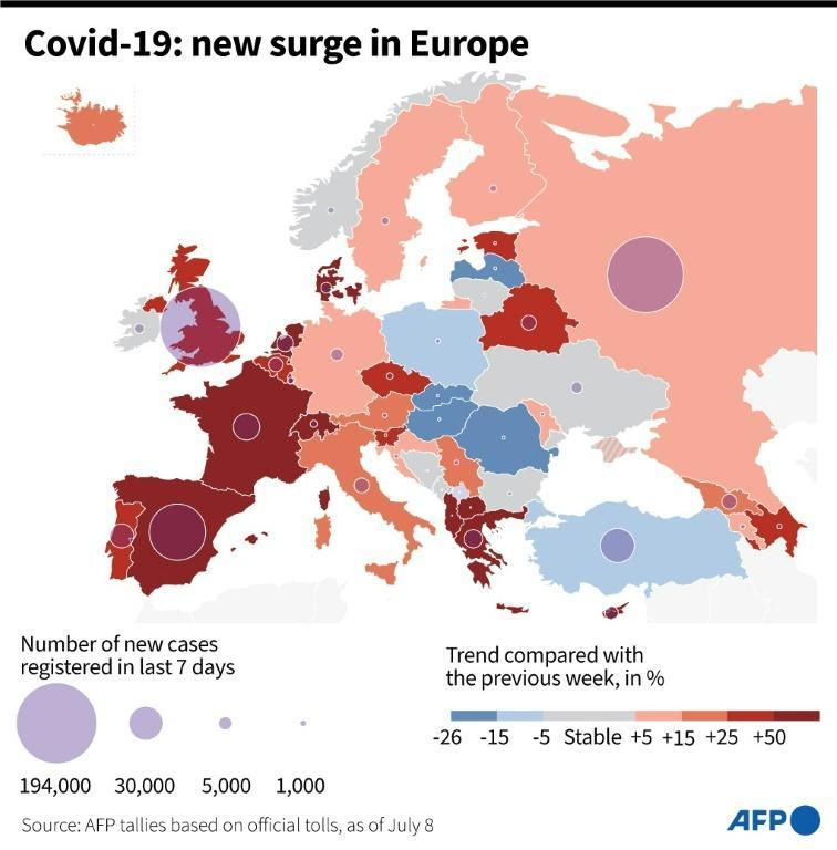 Covid-19: new surge in Europe