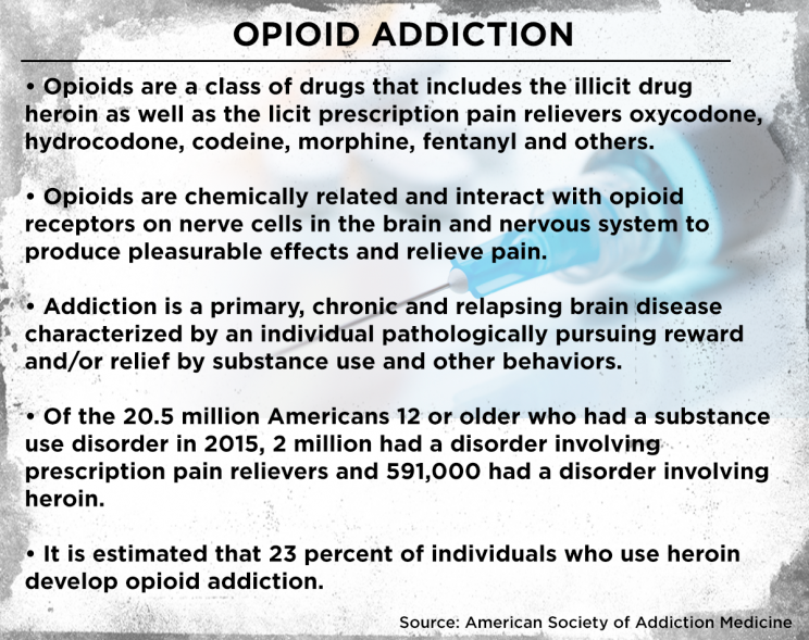 Amid opioid epidemic vivitrol finds success marketing to judges read more from yahoo news ccuart Images